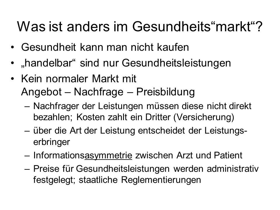 Was ist anders im Gesundheits markt
