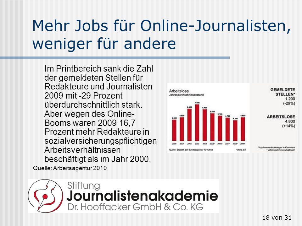 Mehr Jobs für Online-Journalisten, weniger für andere