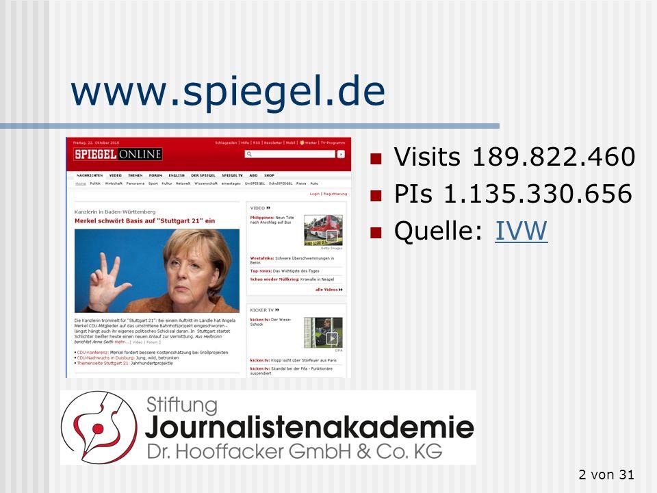 www.spiegel.de Visits 189.822.460 PIs 1.135.330.656 Quelle: IVW
