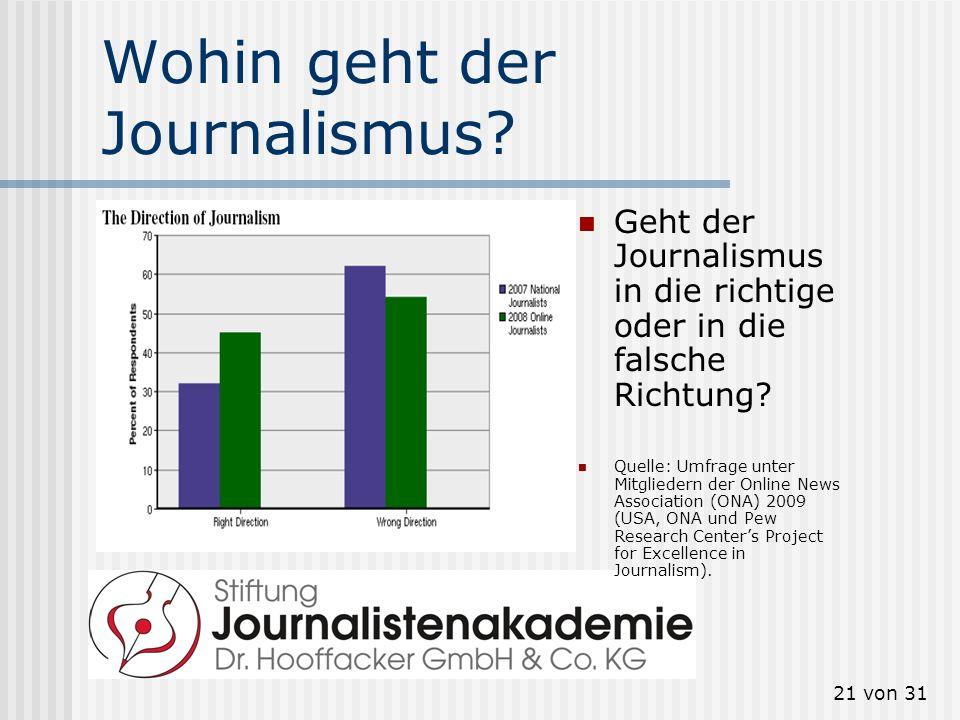 Wohin geht der Journalismus