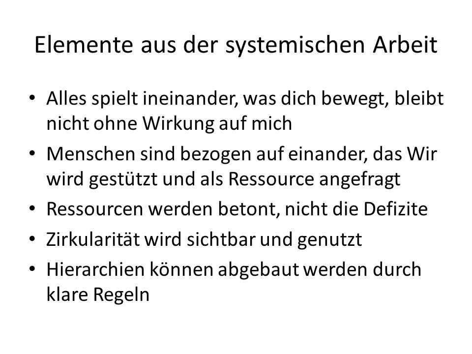 Elemente aus der systemischen Arbeit