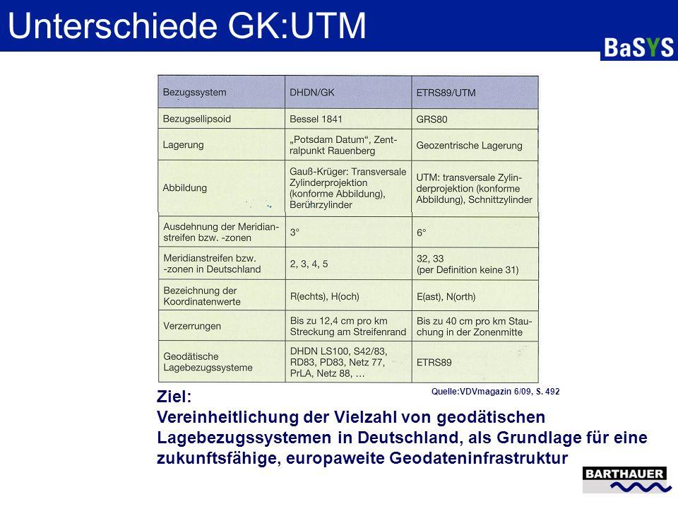 Unterschiede GK:UTM Ziel: