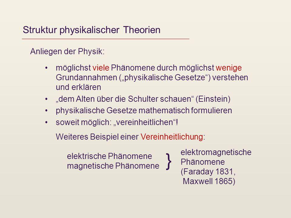 Struktur physikalischer Theorien