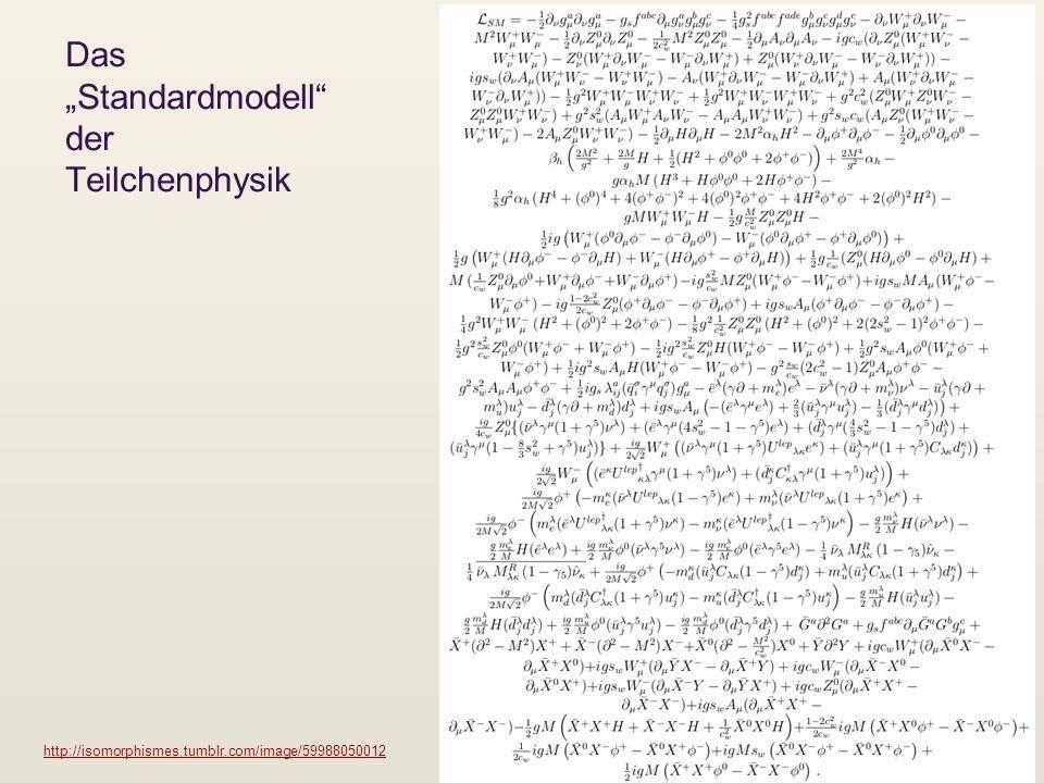 """Das """"Standardmodell der Teilchenphysik"""