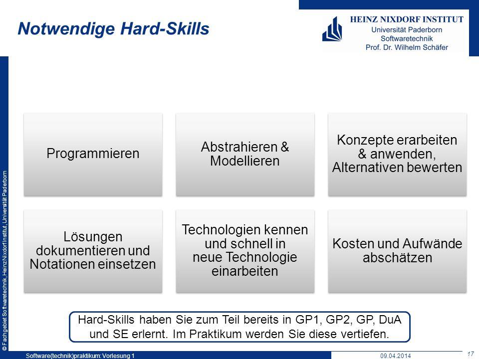 Notwendige Hard-Skills