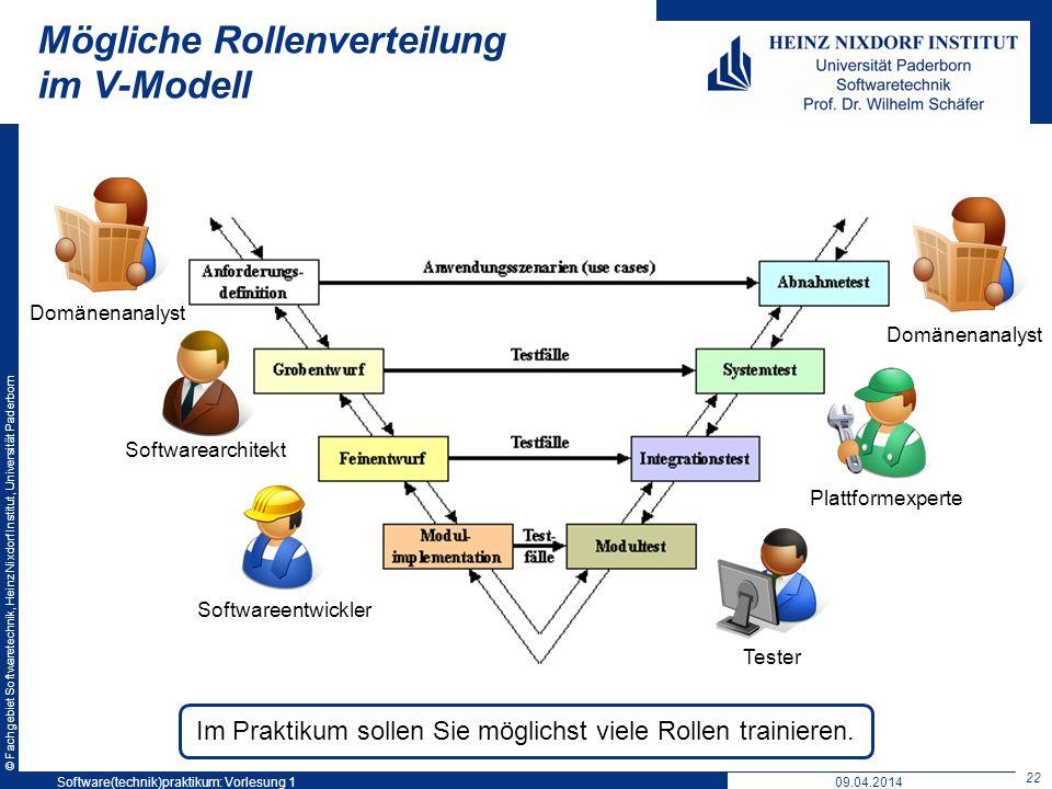 Mögliche Rollenverteilung im V-Modell