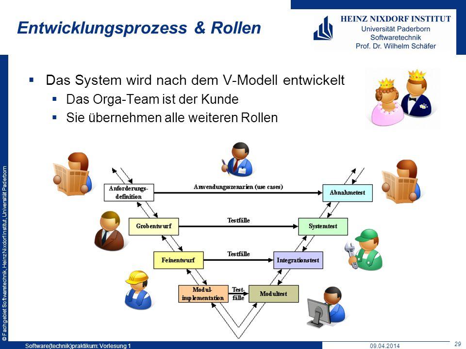 Entwicklungsprozess & Rollen