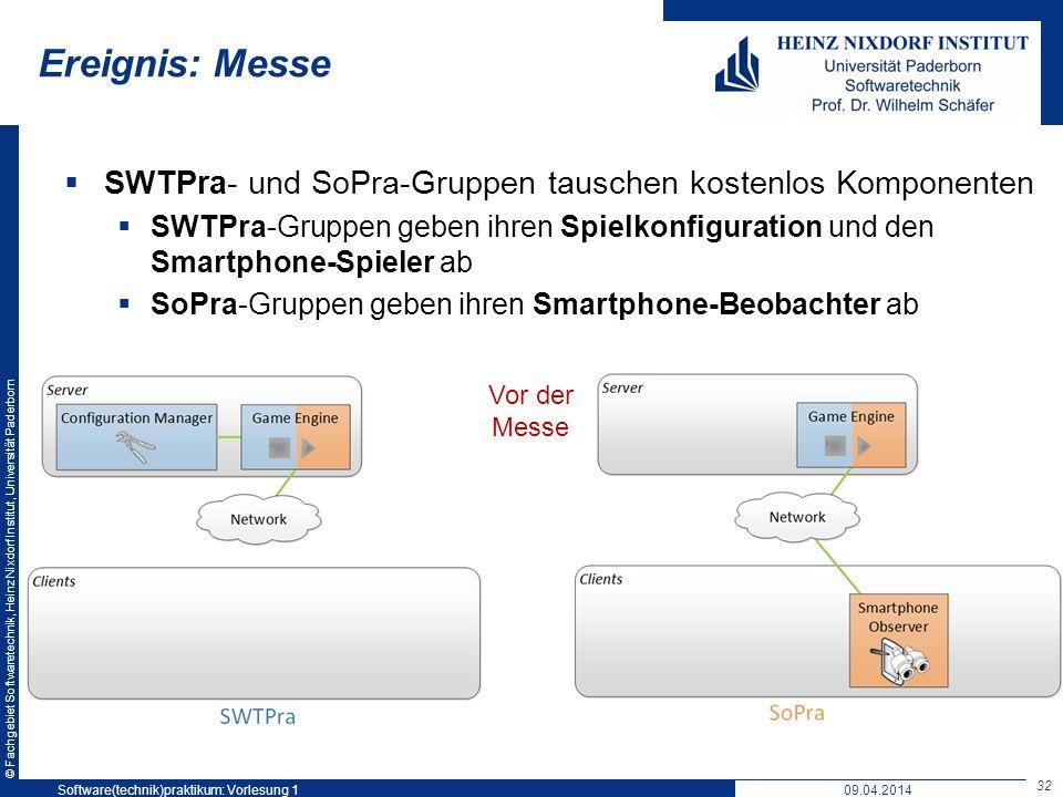 Ereignis: Messe SWTPra- und SoPra-Gruppen tauschen kostenlos Komponenten.