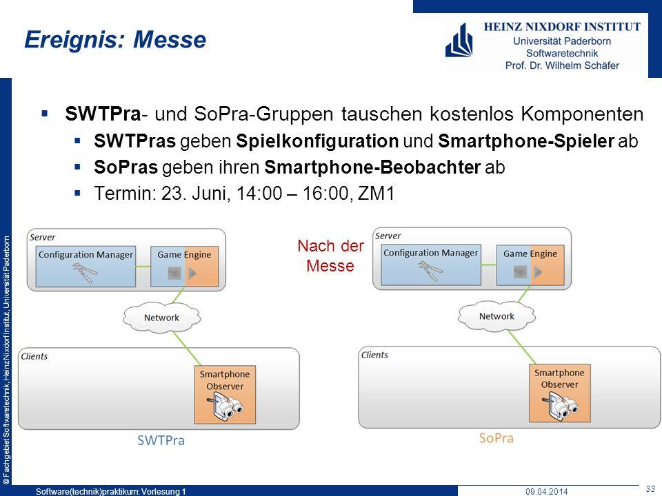 Ereignis: Messe SWTPra- und SoPra-Gruppen tauschen kostenlos Komponenten. SWTPras geben Spielkonfiguration und Smartphone-Spieler ab.