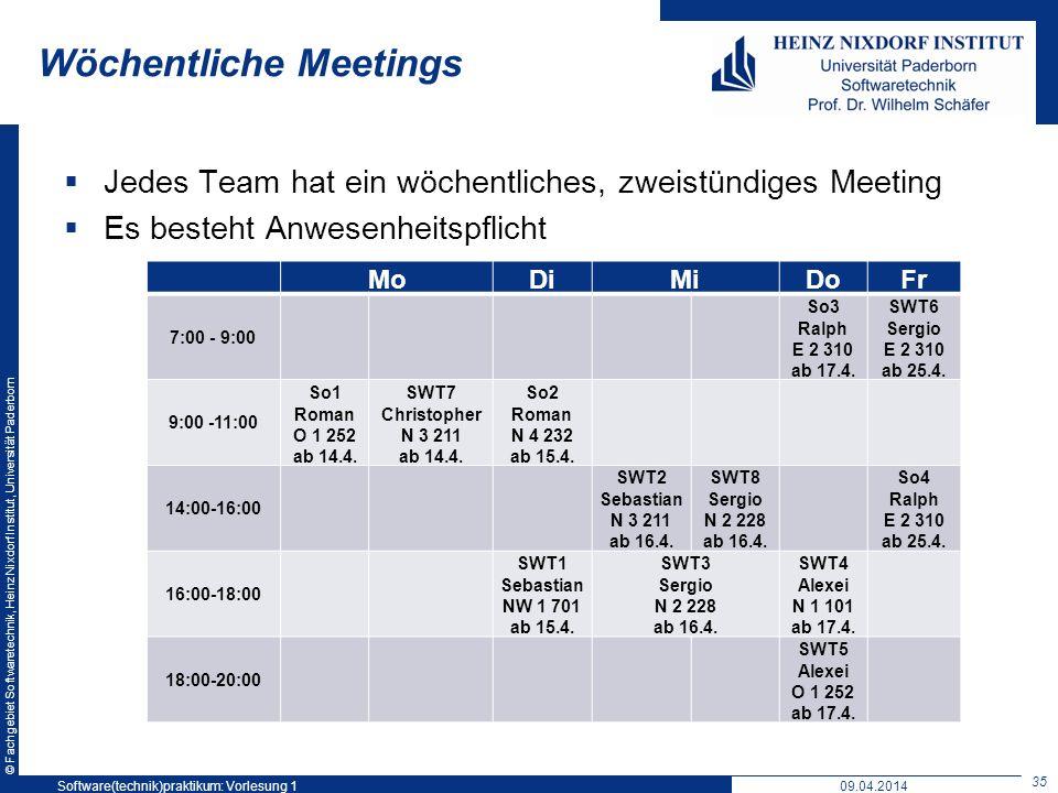 Wöchentliche Meetings