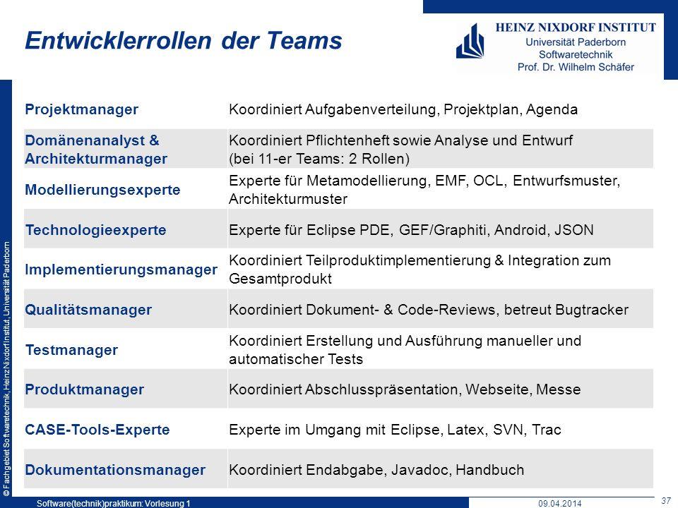 Entwicklerrollen der Teams