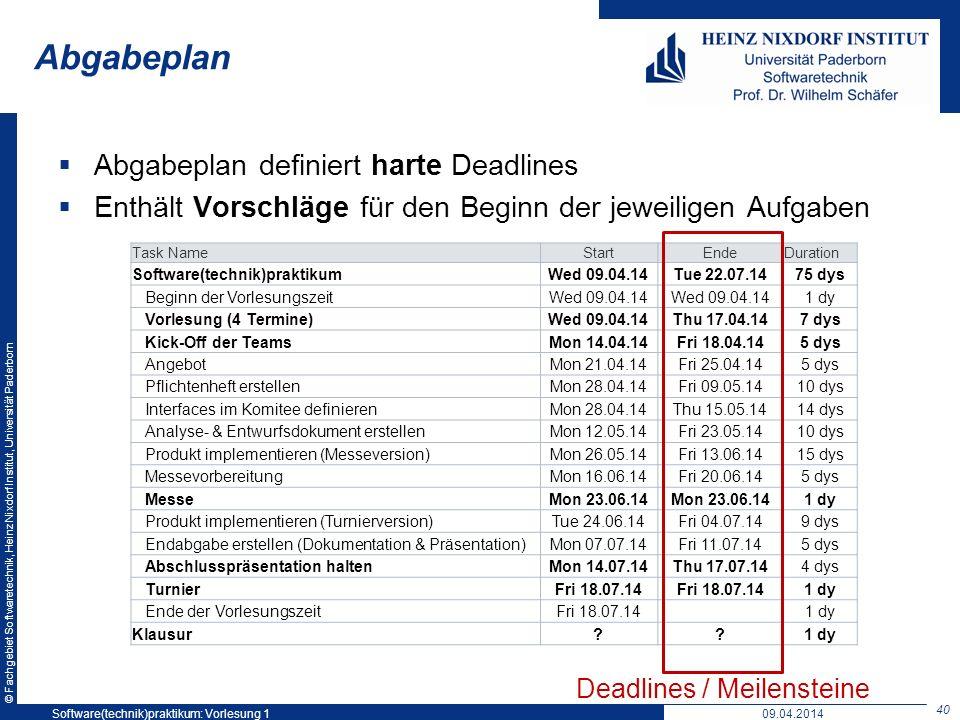 Abgabeplan Abgabeplan definiert harte Deadlines