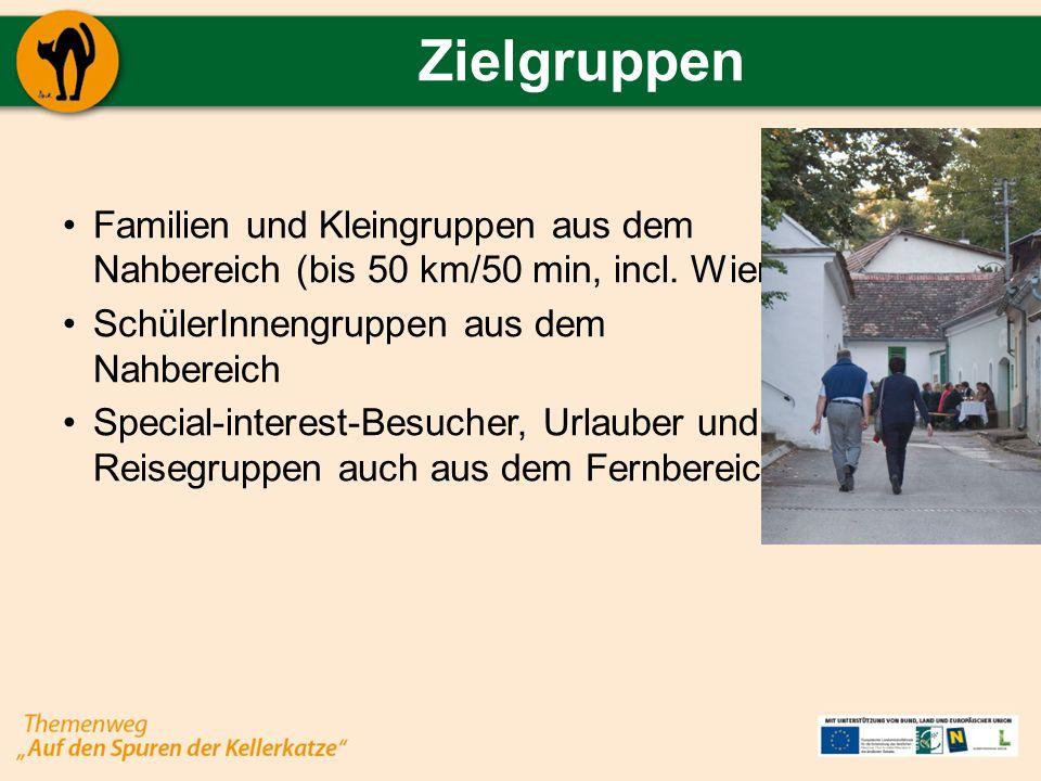 Zielgruppen Familien und Kleingruppen aus dem Nahbereich (bis 50 km/50 min, incl. Wien) SchülerInnengruppen aus dem Nahbereich.