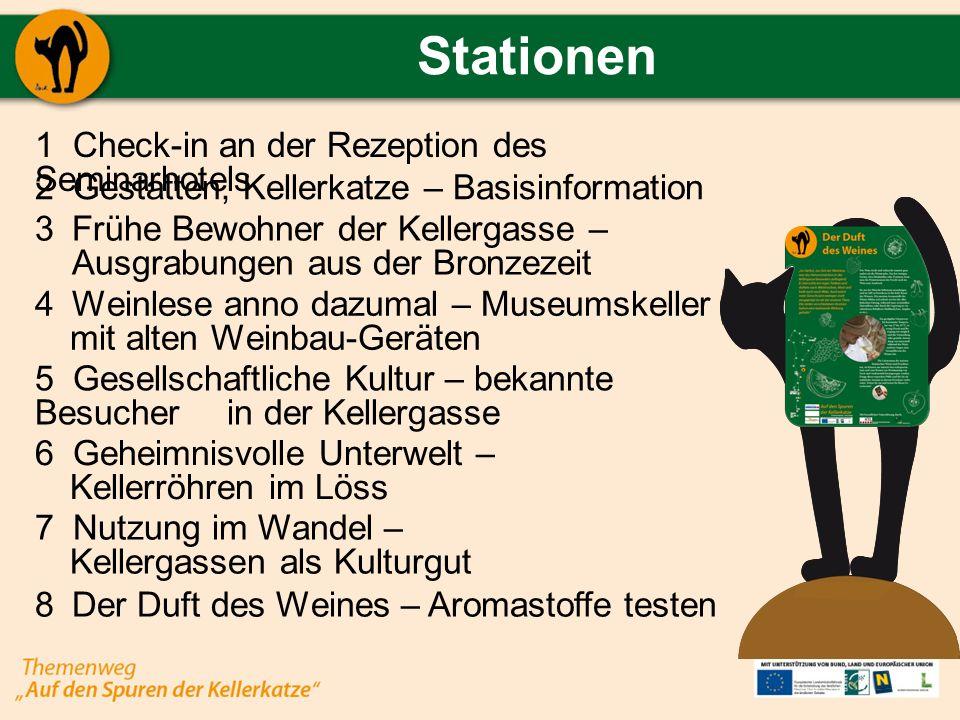 Stationen Check-in an der Rezeption des Seminarhotels