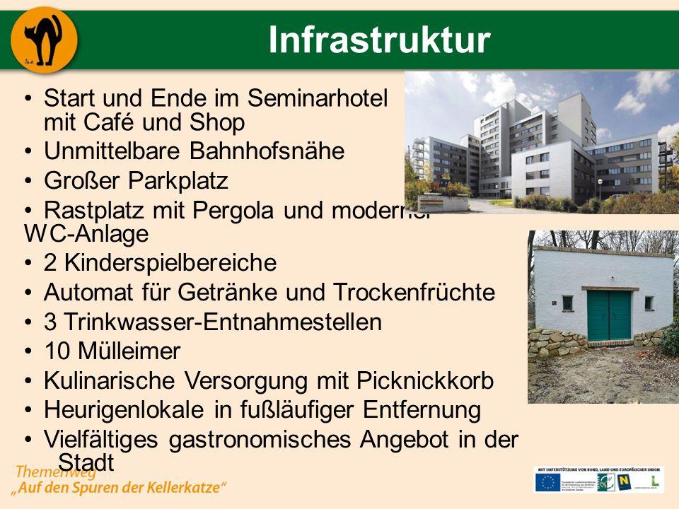 Infrastruktur Start und Ende im Seminarhotel mit Café und Shop