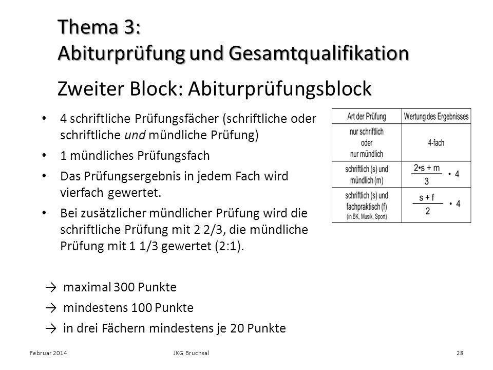 Zweiter Block: Abiturprüfungsblock
