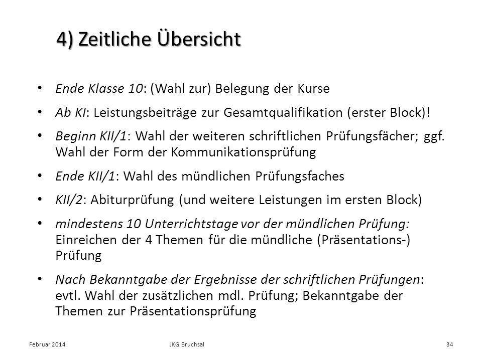 4) Zeitliche Übersicht Ende Klasse 10: (Wahl zur) Belegung der Kurse
