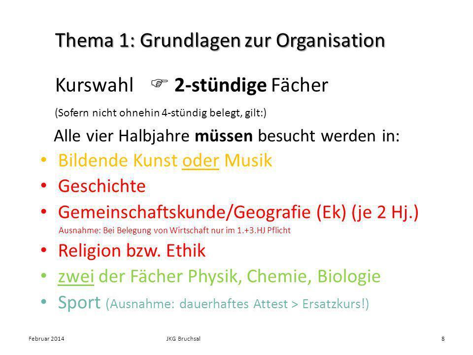 Thema 1: Grundlagen zur Organisation