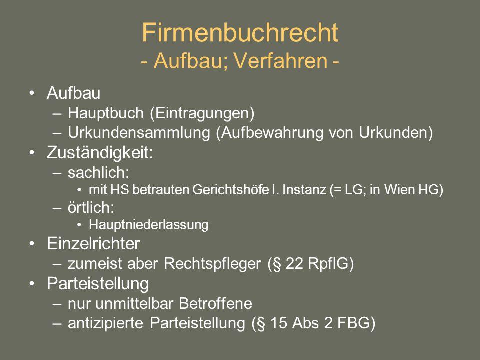 Firmenbuchrecht - Aufbau; Verfahren -