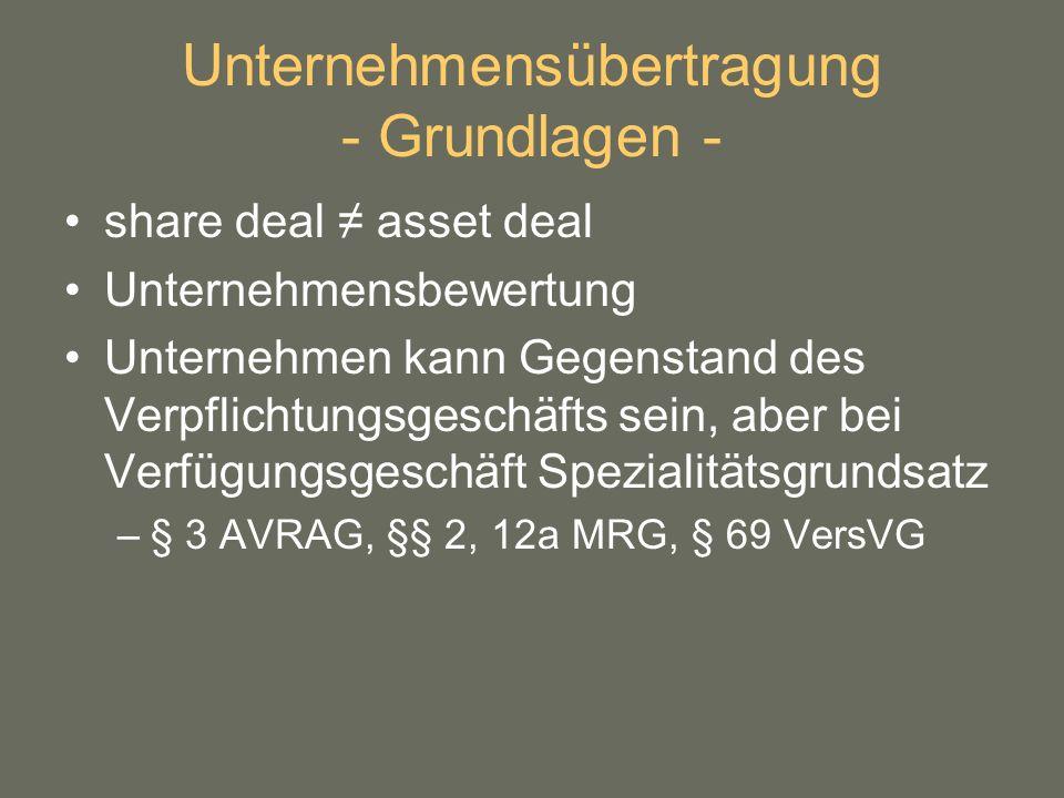 Unternehmensübertragung - Grundlagen -