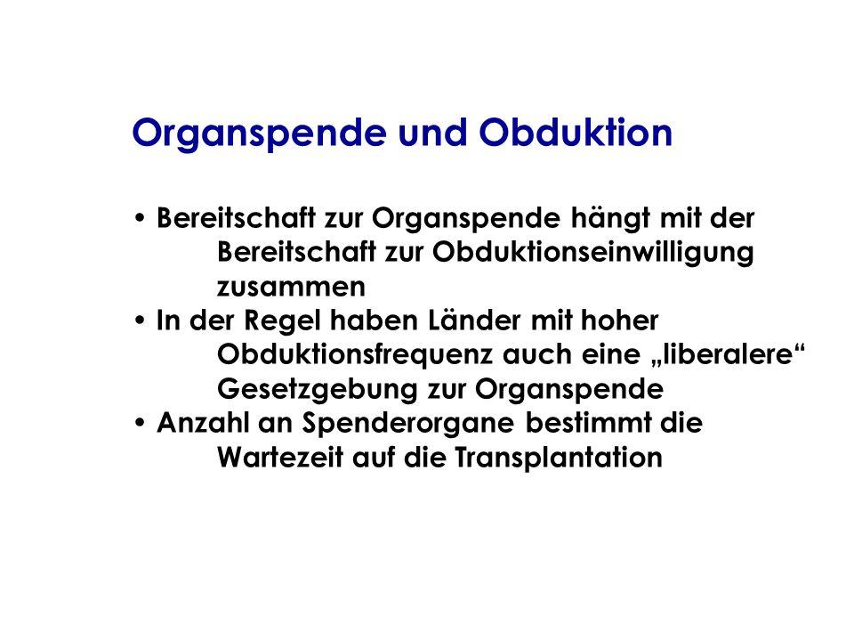 Organspende und Obduktion