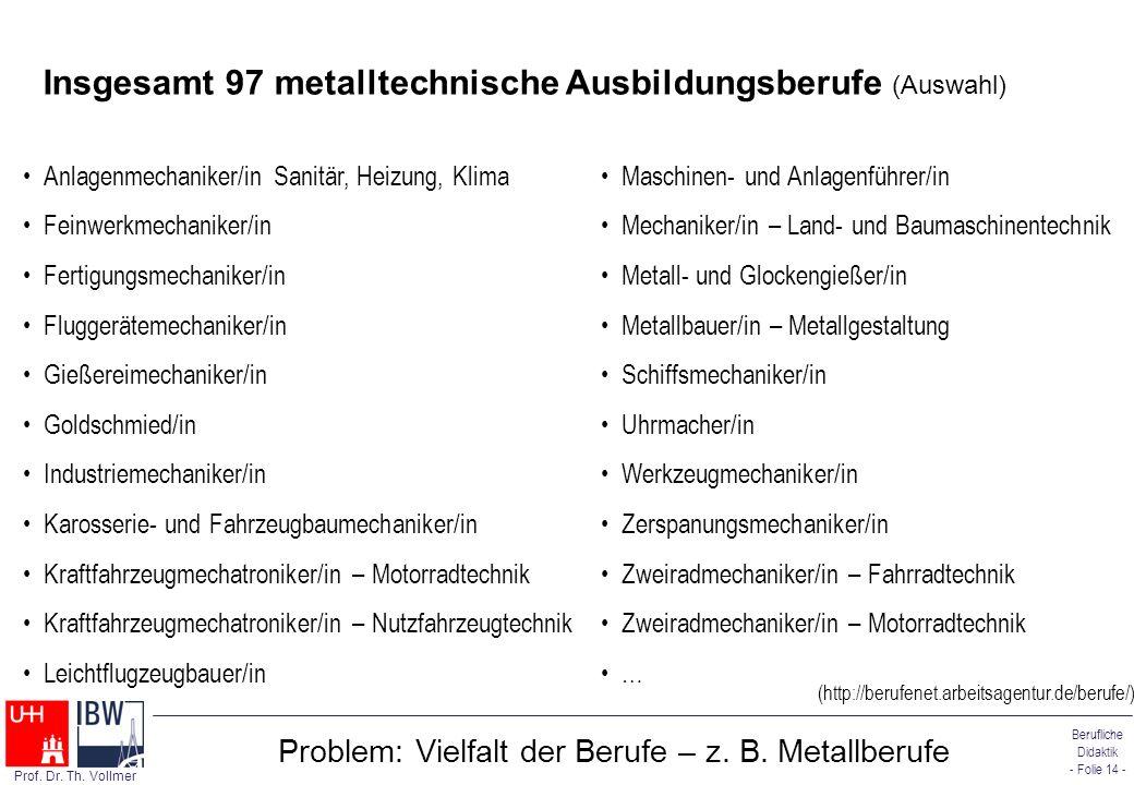 Problem: Vielfalt der Berufe – z. B. Metallberufe