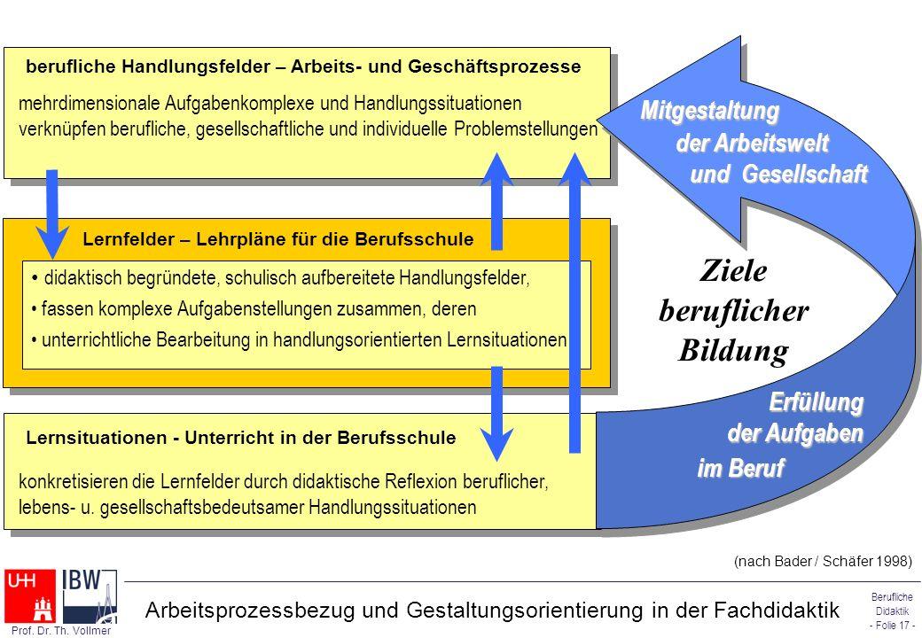 Arbeitsprozessbezug und Gestaltungsorientierung in der Fachdidaktik