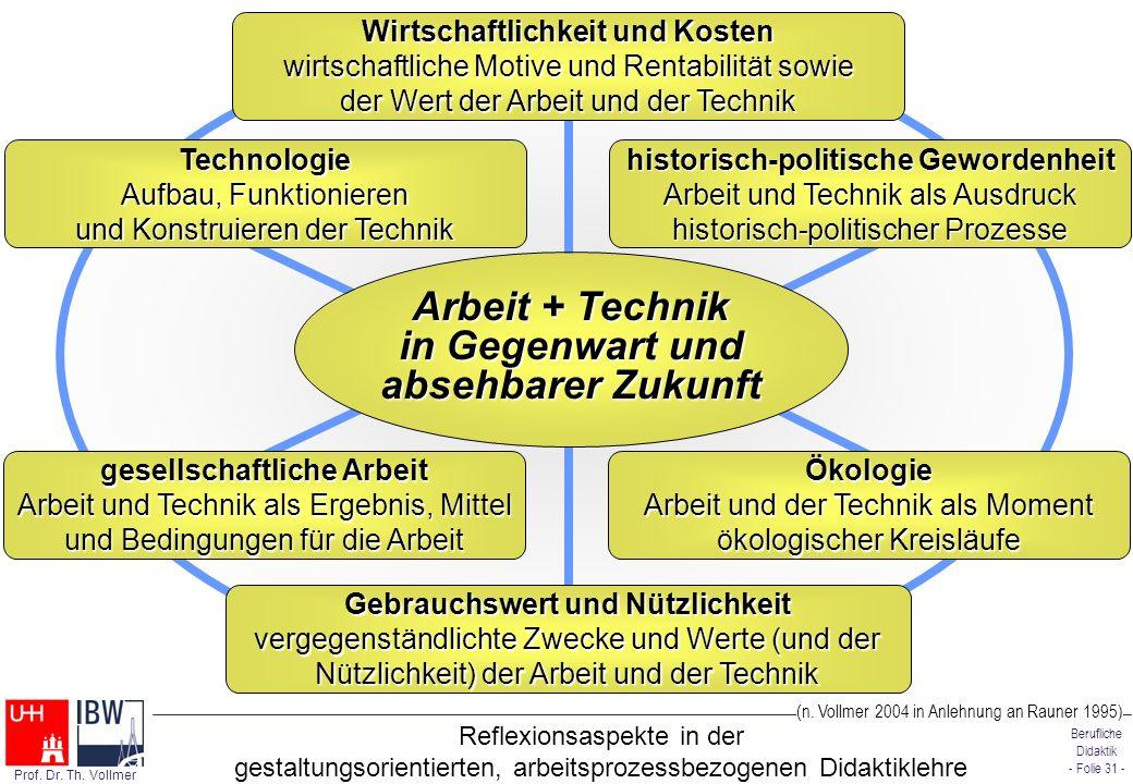 Arbeit + Technik in Gegenwart und absehbarer Zukunft