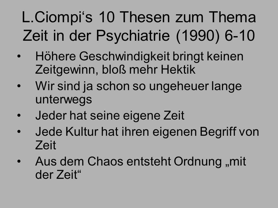 L.Ciompi's 10 Thesen zum Thema Zeit in der Psychiatrie (1990) 6-10