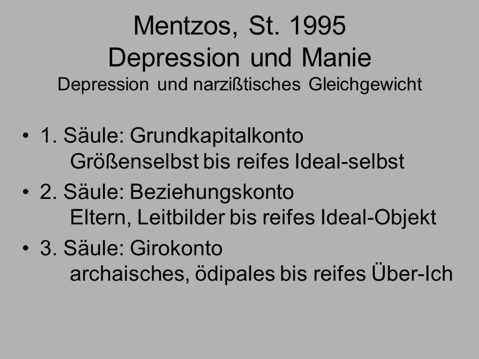 Mentzos, St. 1995 Depression und Manie Depression und narzißtisches Gleichgewicht