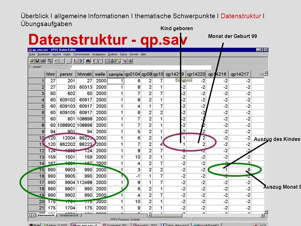 Überblick I allgemeine Informationen I thematische Schwerpunkte I Datenstruktur I Übungsaufgaben