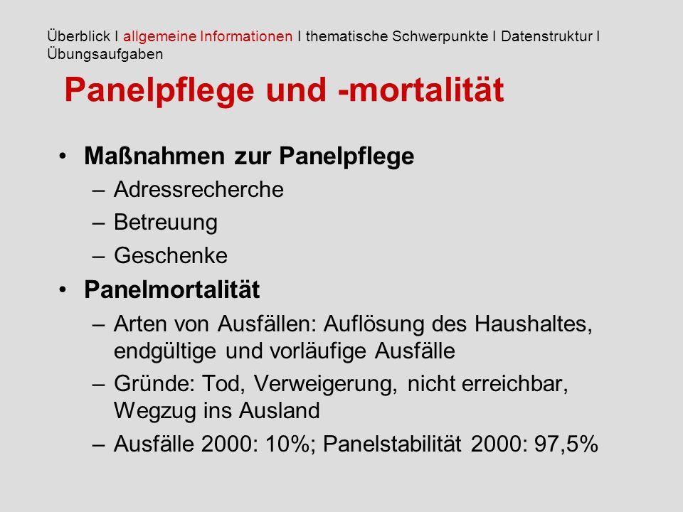 Panelpflege und -mortalität