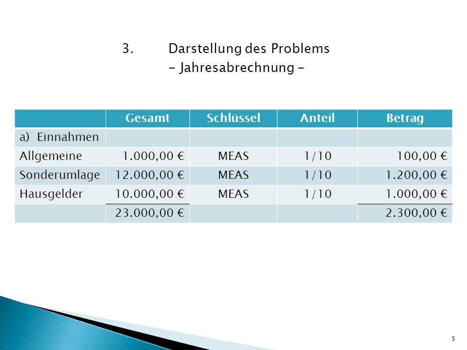 3. Darstellung des Problems