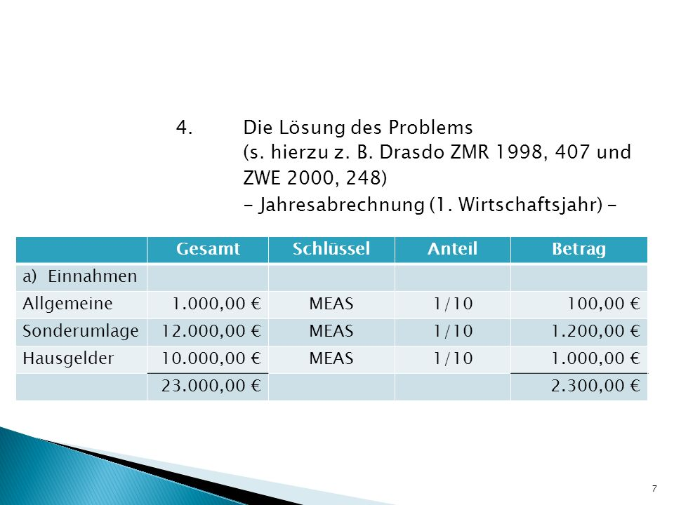 4. Die Lösung des Problems (s. hierzu z. B. Drasdo ZMR 1998, 407 und