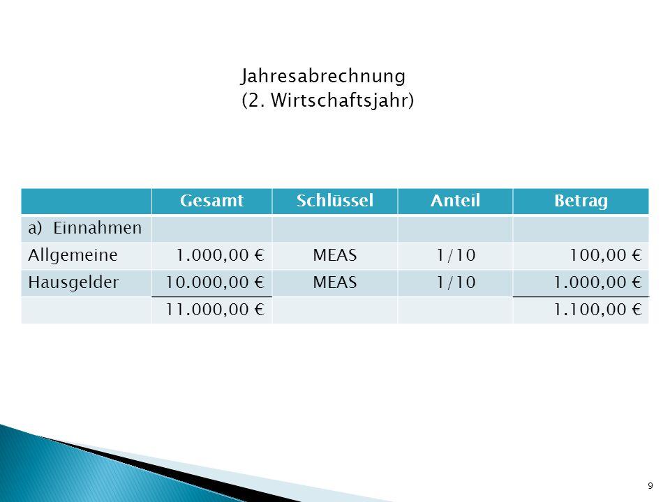 Jahresabrechnung (2. Wirtschaftsjahr)
