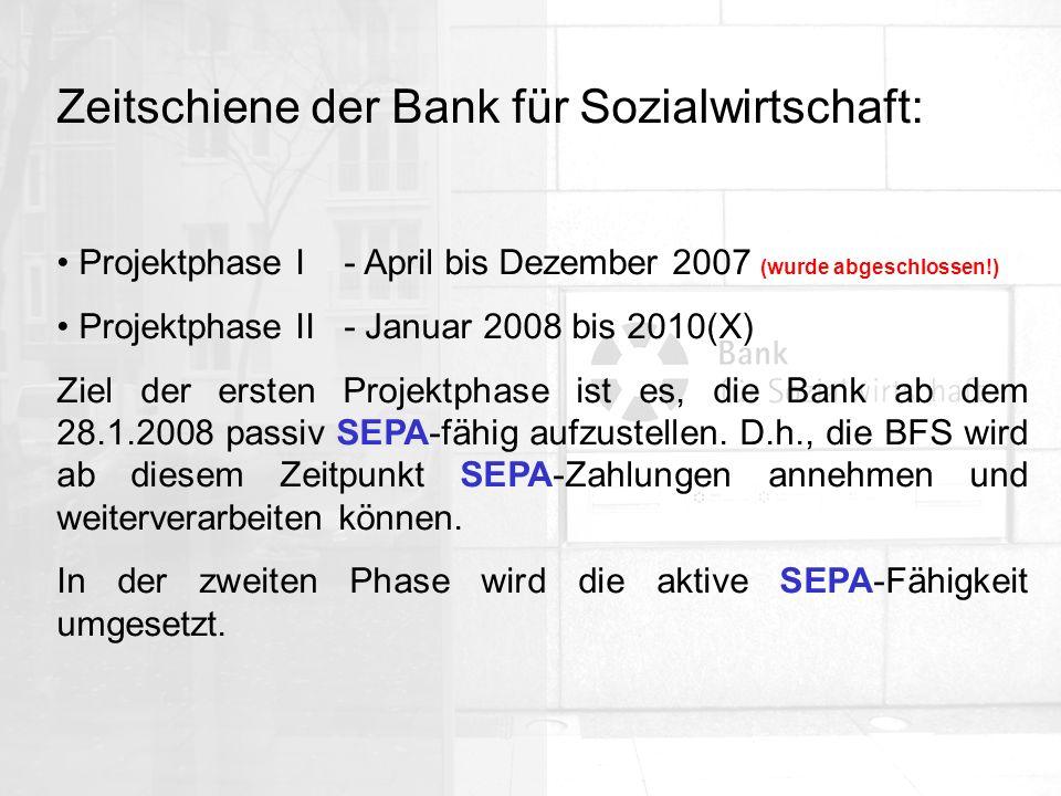 Zeitschiene der Bank für Sozialwirtschaft: