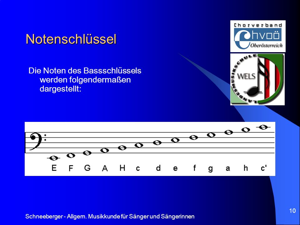 Notenschlüssel Die Noten des Bassschlüssels werden folgendermaßen dargestellt: Schneeberger - Allgem.