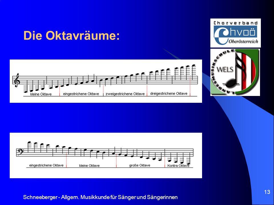 Die Oktavräume: Schneeberger - Allgem. Musikkunde für Sänger und Sängerinnen
