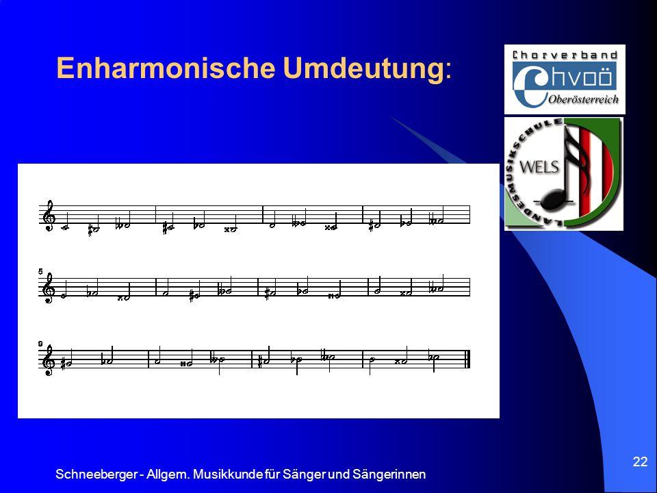 Enharmonische Umdeutung: