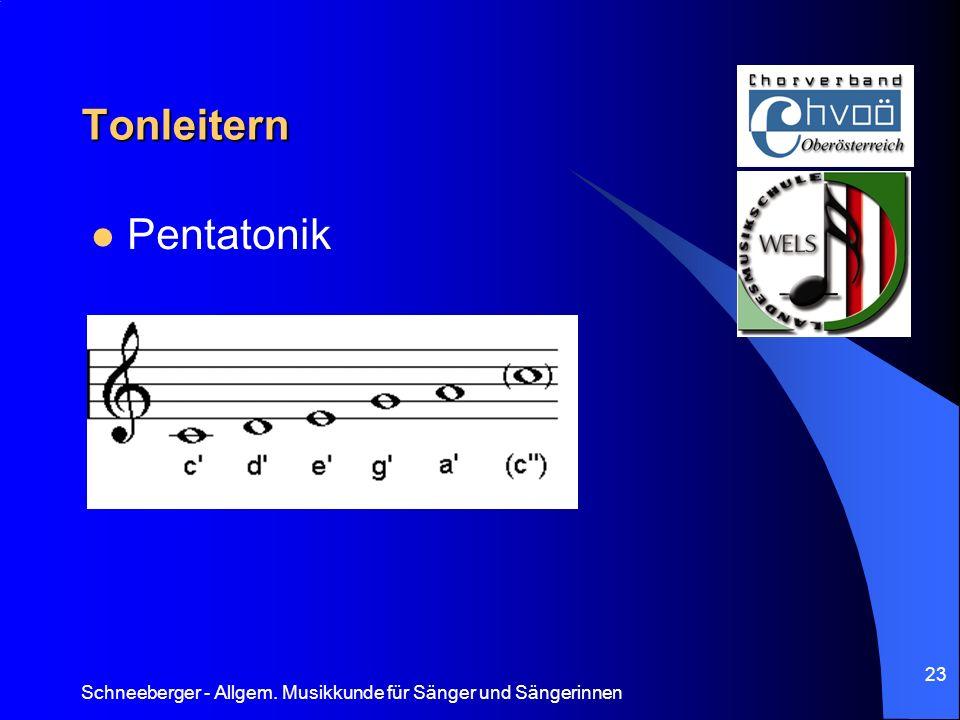 Tonleitern Pentatonik
