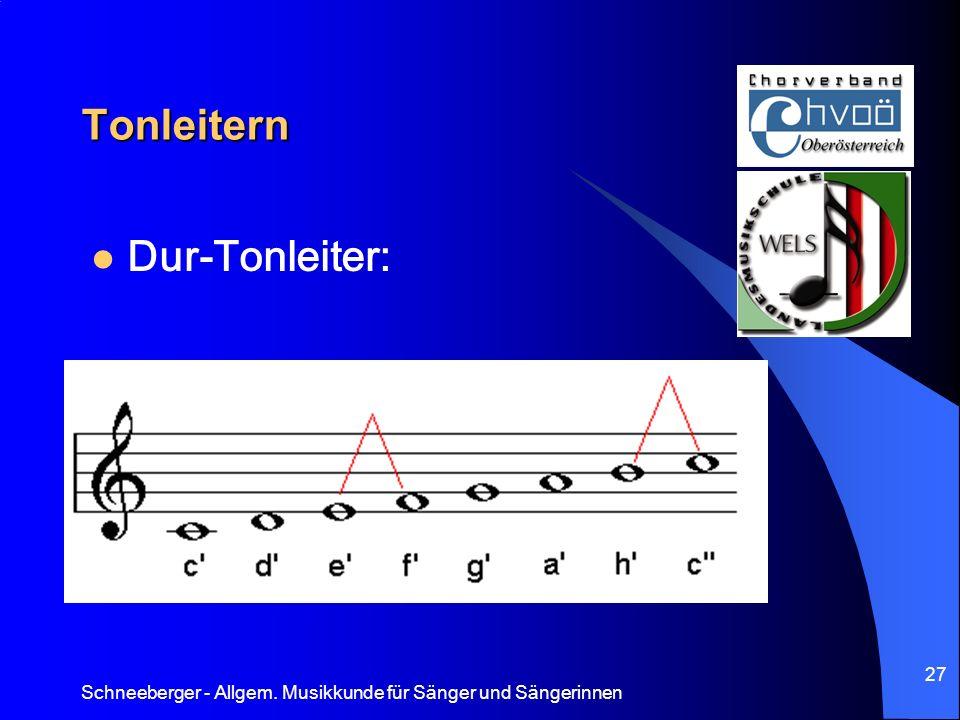 Tonleitern Dur-Tonleiter: