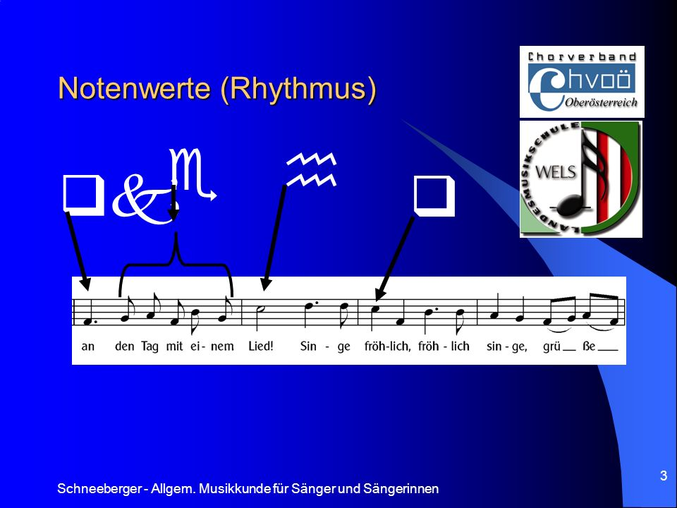 Notenwerte (Rhythmus)
