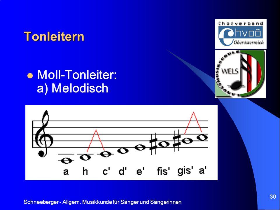 Tonleitern Moll-Tonleiter: a) Melodisch