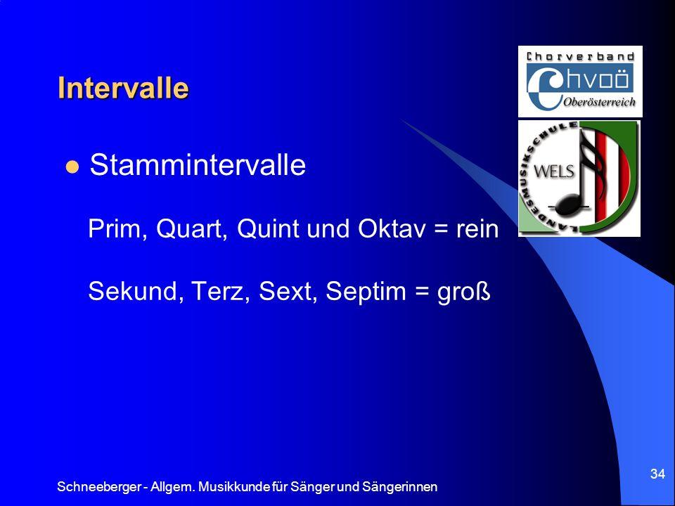 Intervalle Stammintervalle Prim, Quart, Quint und Oktav = rein