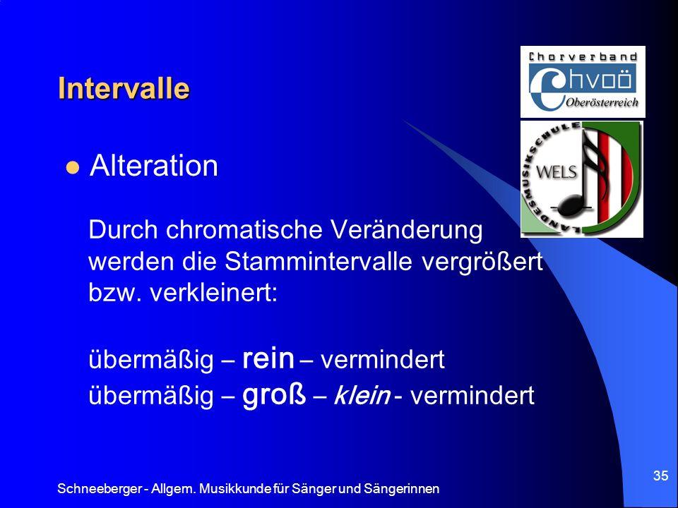 Intervalle Alteration Durch chromatische Veränderung