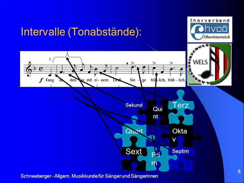 Intervalle (Tonabstände):