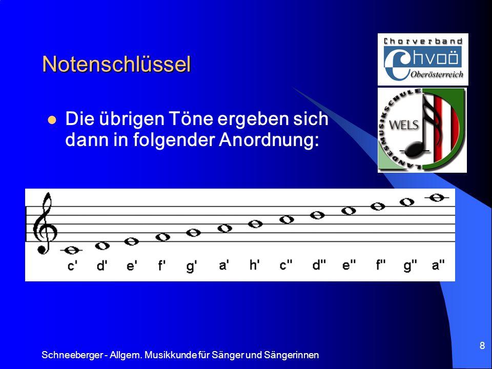 Notenschlüssel Die übrigen Töne ergeben sich dann in folgender Anordnung: Schneeberger - Allgem.