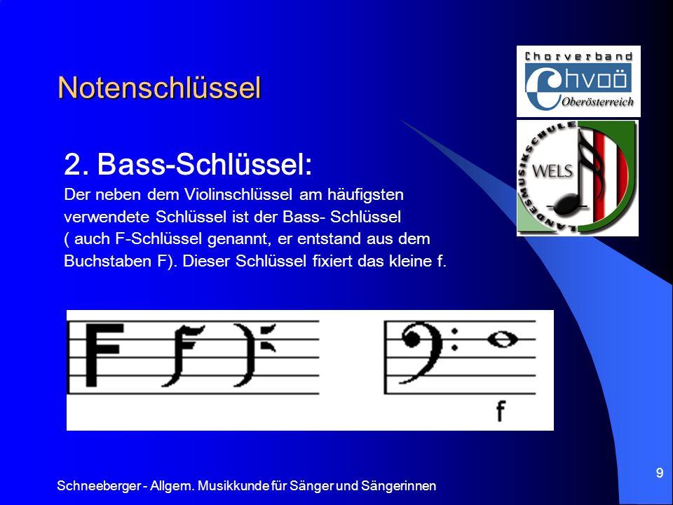 Notenschlüssel 2. Bass-Schlüssel: