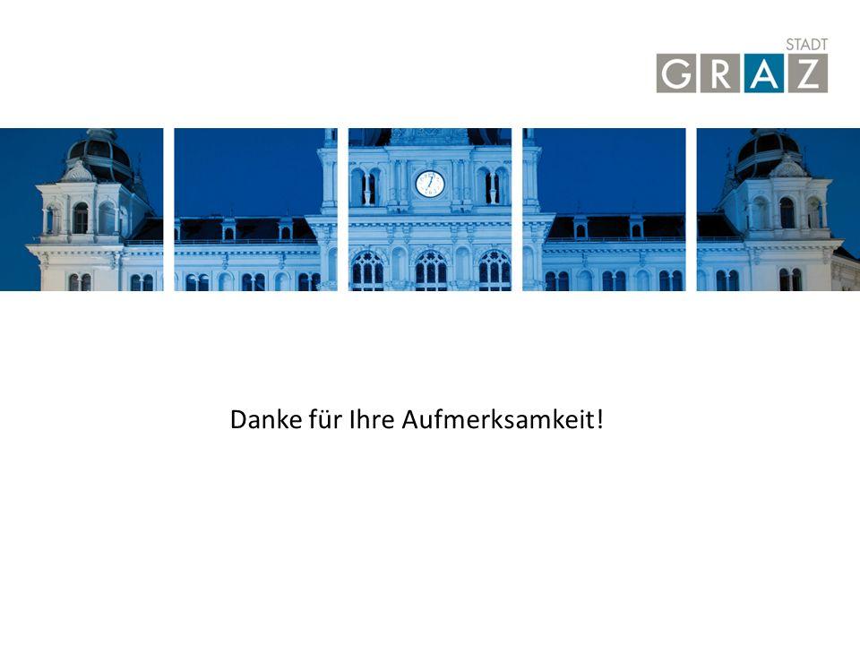 partnersuche nauen Chemnitz