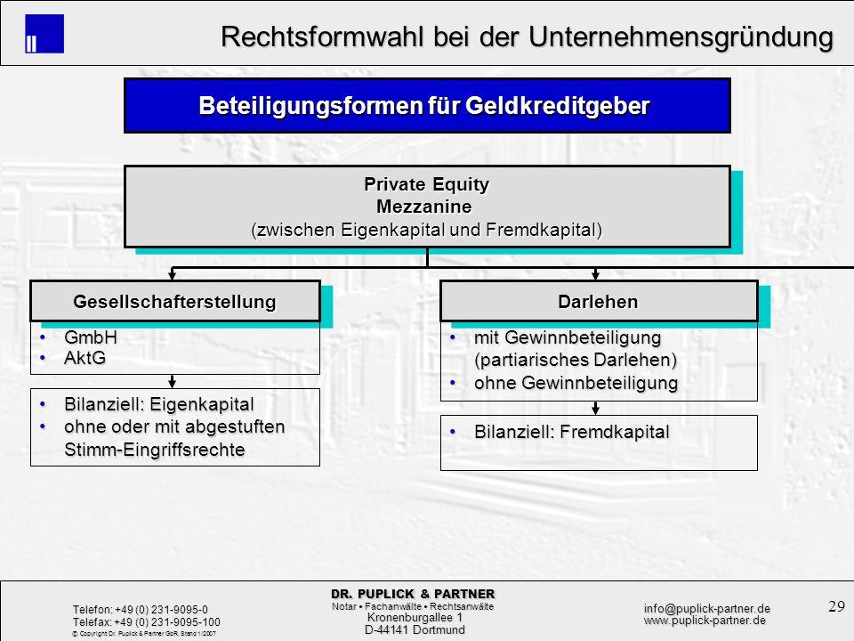 Beteiligungsformen für Geldkreditgeber Gesellschafterstellung